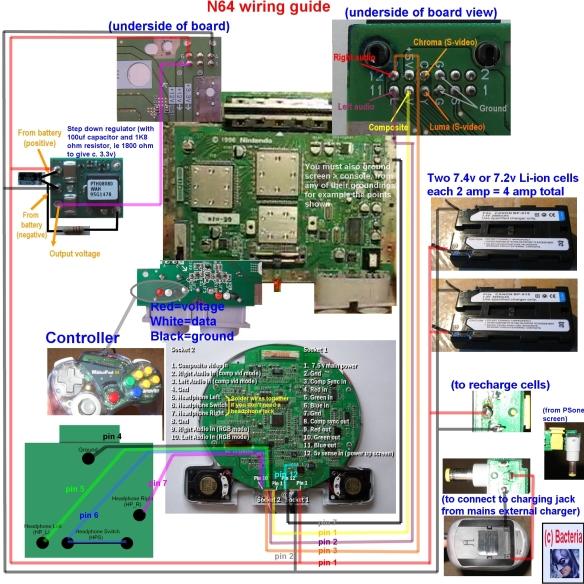 Tilslut n64 til komponent