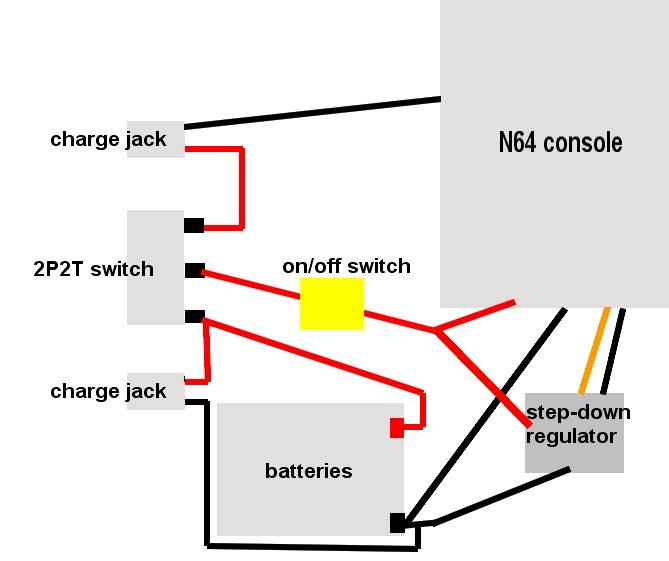 N64 Wiring Diagram - Wiring Diagram Liry on