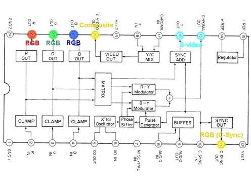 Néo-Géo aes problème image zigzag  Ctx